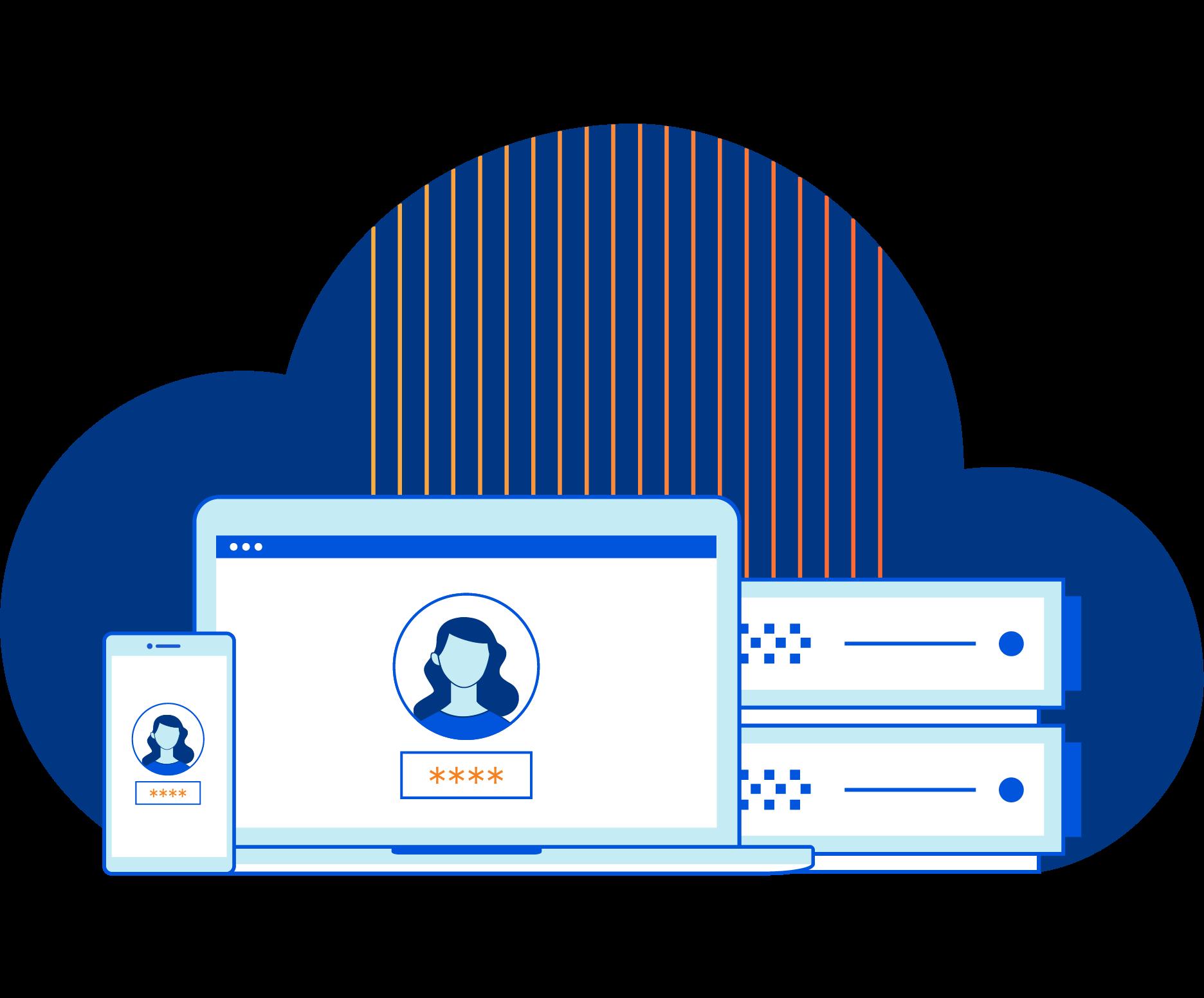 Cloudflare Gateway